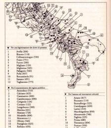 Gli usi civici nel Regno delle Due Sicilie