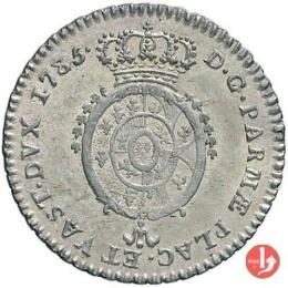 Il cambio nel 1859 era 1 Ducato = 4,25 Lire