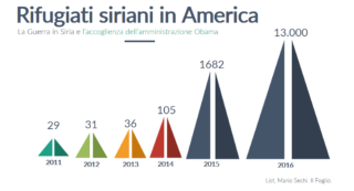 Usaimmigr%201