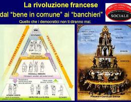 La Révolution de la Franc-maçonnerie (parte 1)