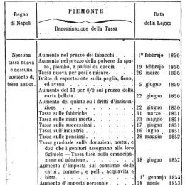 Italia sommersa dalle tasse