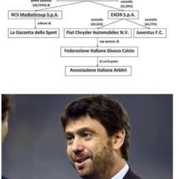 """L'analisi: """"Attacco di TuttoSport: ecco cosa c'è dietro. Agnelli via dalla Juve per il caso 'ndrangheta!"""""""