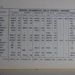 La soppressione dei conventi in Terra d'Otranto durante il decennio francese