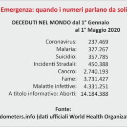 I NUMERI NELL'EPOCA DELL'EMERGENZA